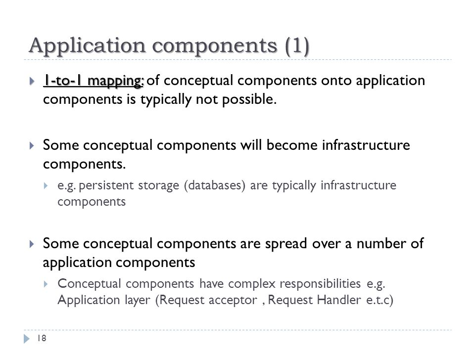 Application components (1)