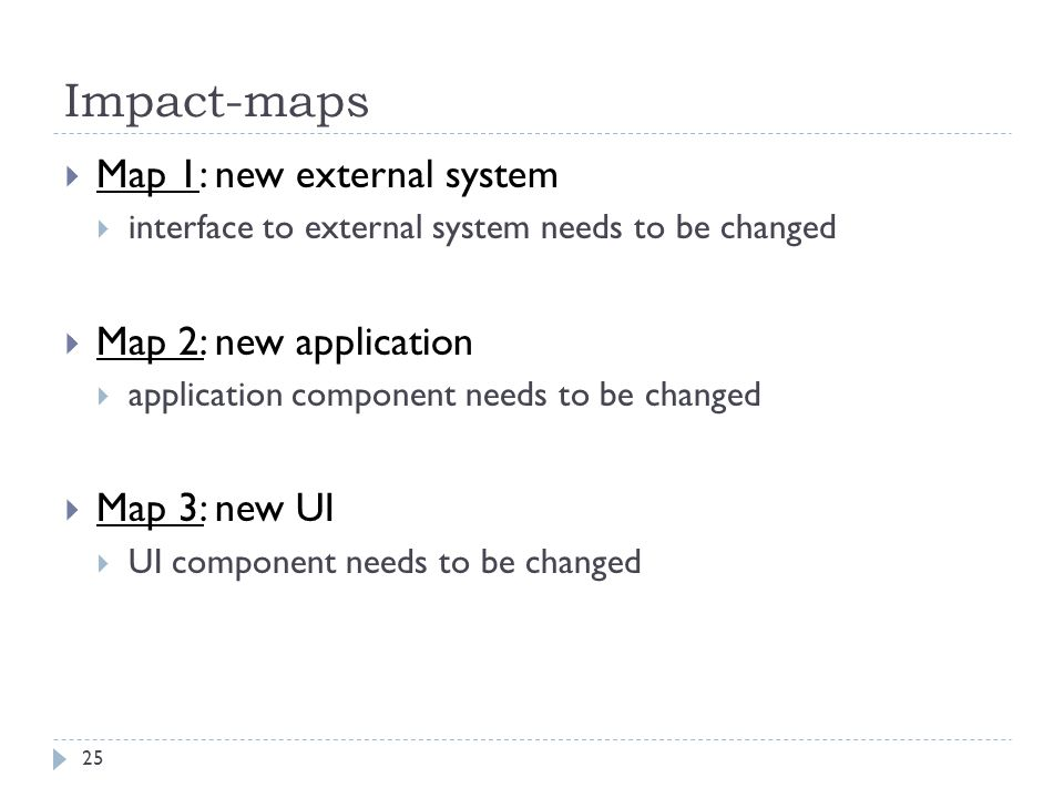 Impact-maps Map 1: new external system Map 2: new application