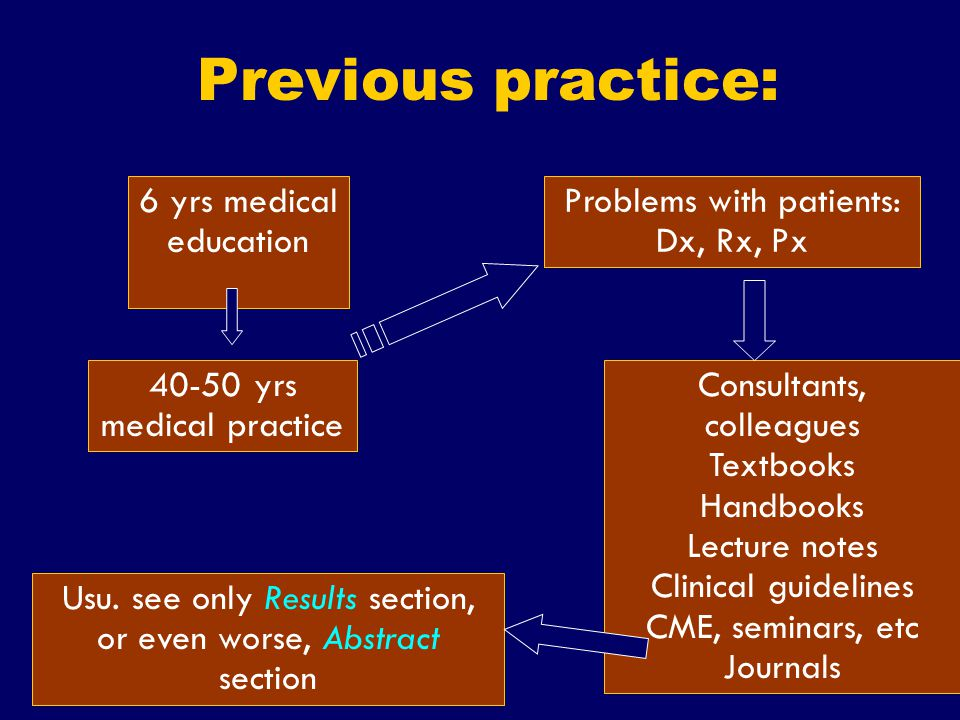 Previous practice: 6 yrs medical education Problems with patients: