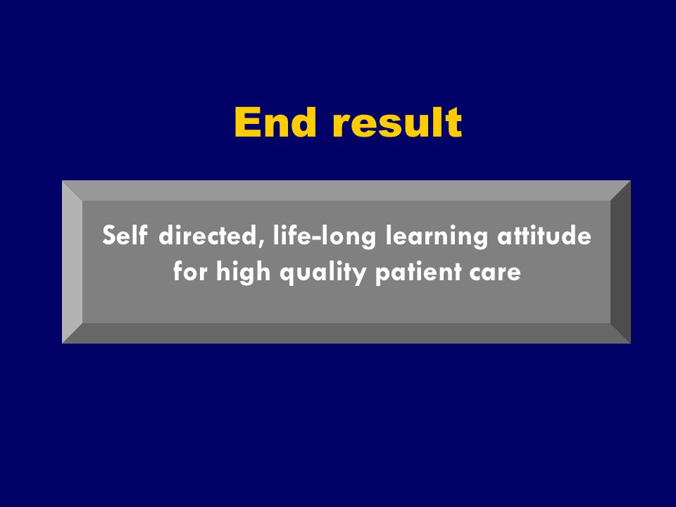 End result Self directed, life-long learning attitude
