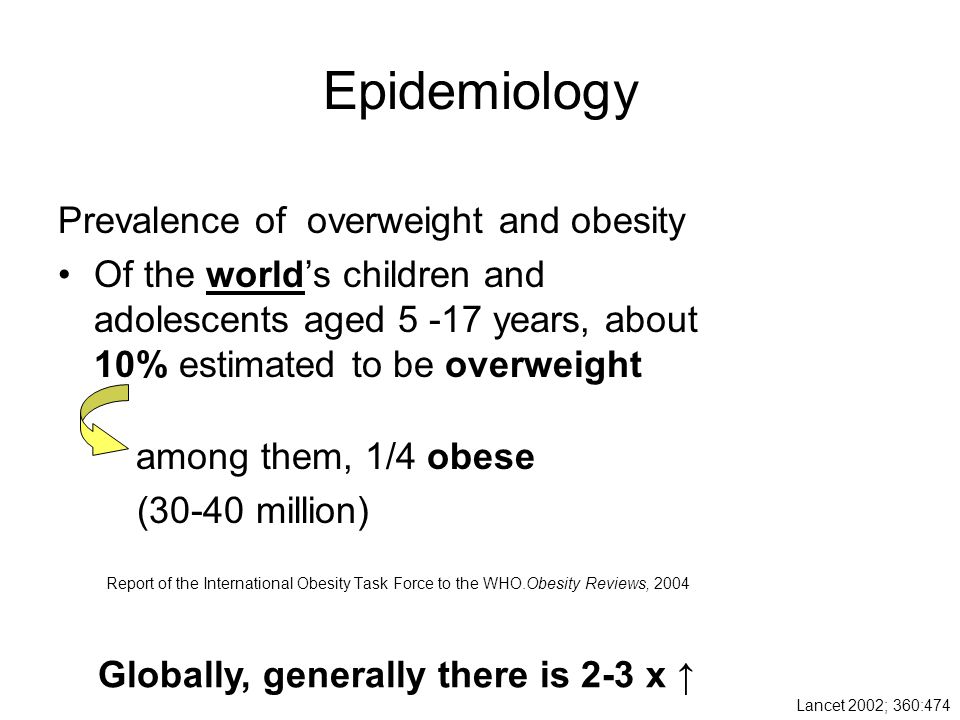 Epidemiology Prevalence of overweight and obesity
