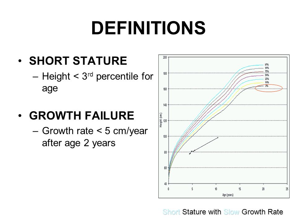 Short Stature with Slow Growth Rate