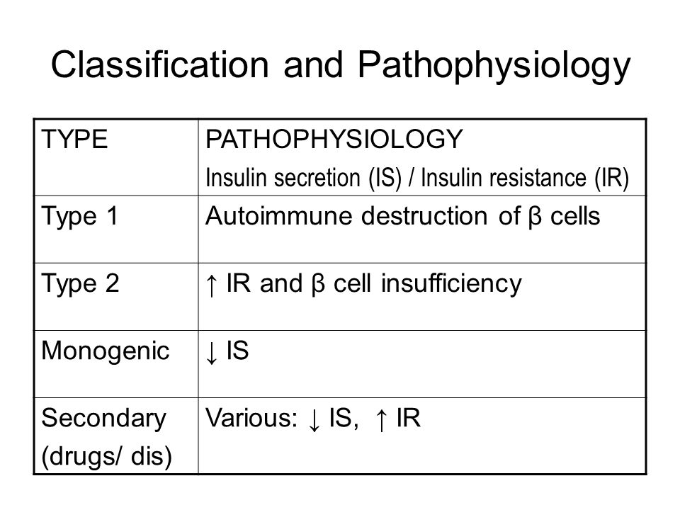 Classification and Pathophysiology