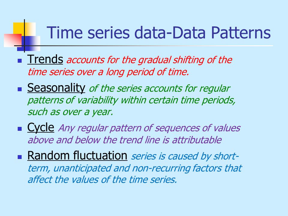 Time series data-Data Patterns
