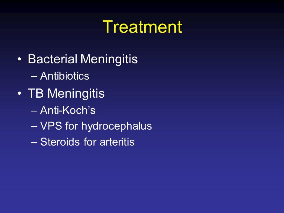 Treatment Bacterial Meningitis TB Meningitis Antibiotics Anti-Koch's