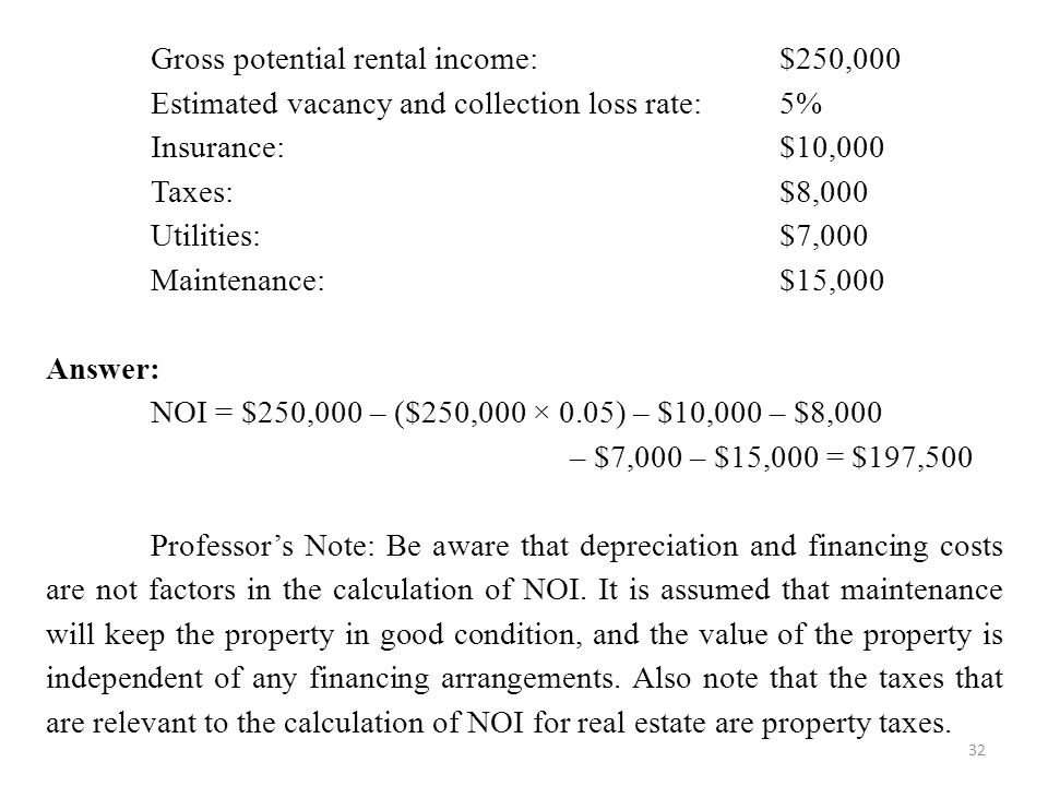 Gross potential rental income: $250,000