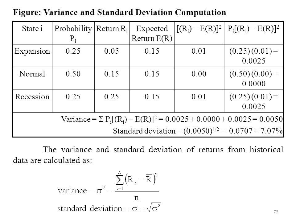 Figure: Variance and Standard Deviation Computation