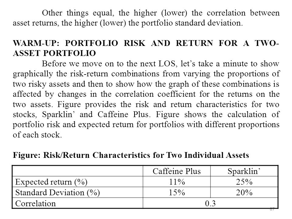 Other things equal, the higher (lower) the correlation between asset returns, the higher (lower) the portfolio standard deviation.