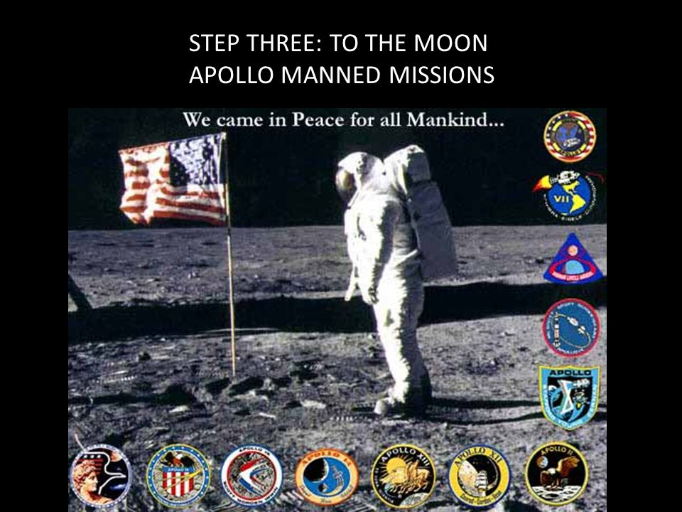 APOLLO MANNED MISSIONS