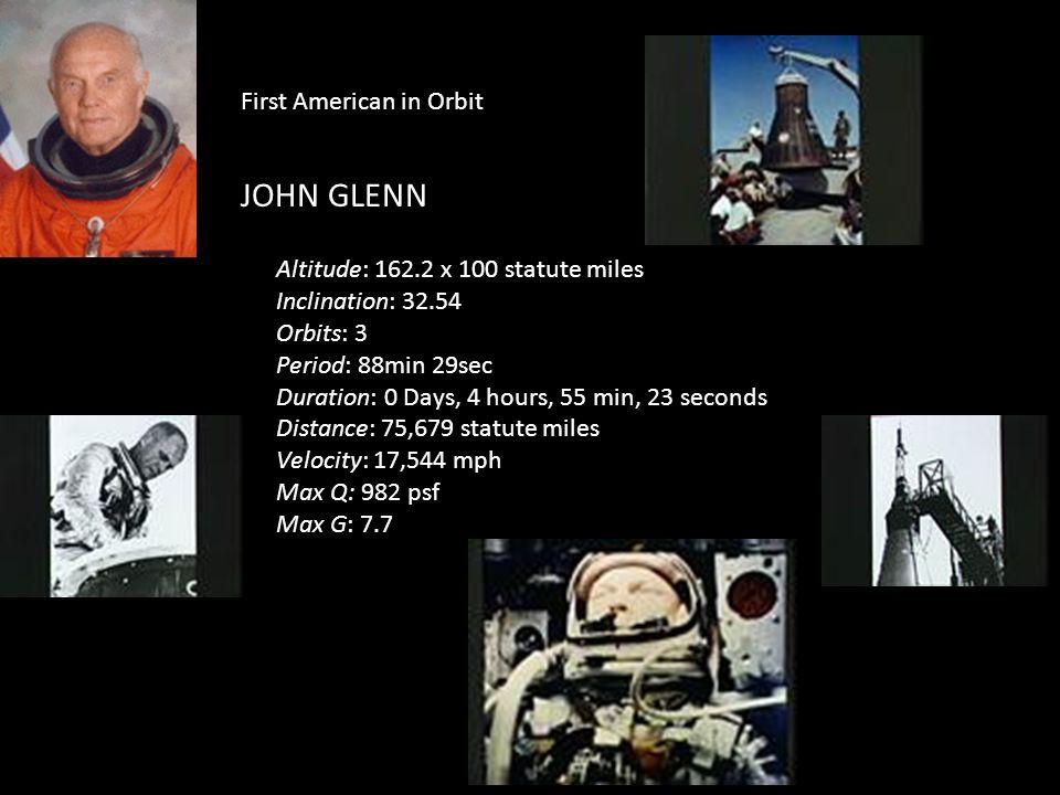 JOHN GLENN First American in Orbit