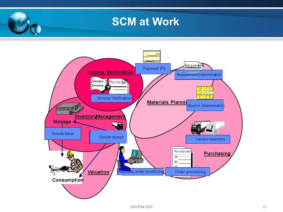 SCM at Work Consumption Valuation Invoice Verification