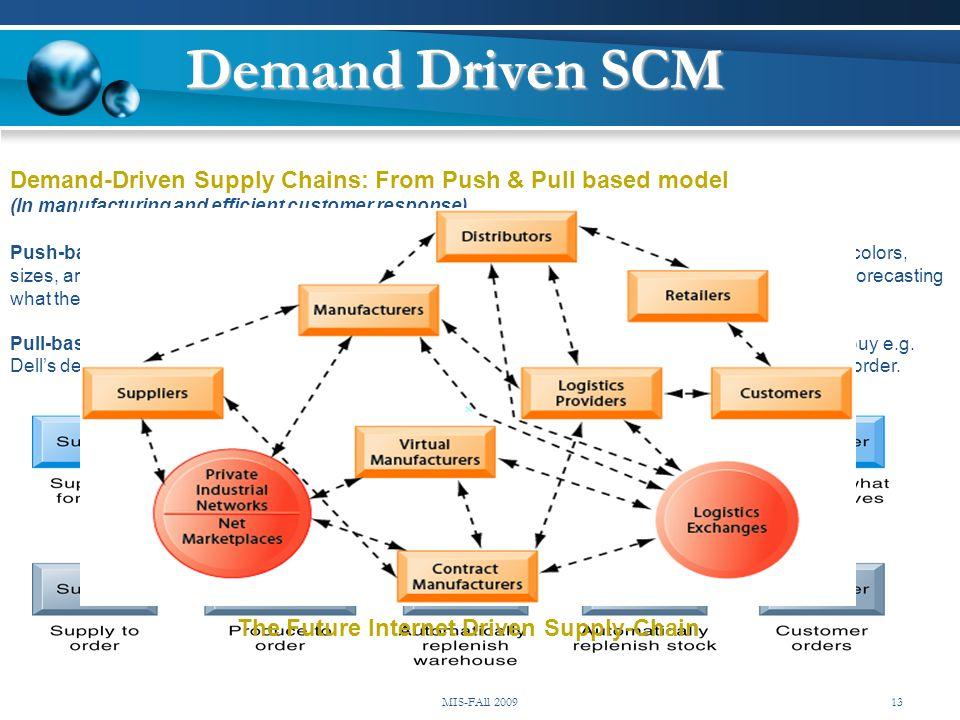 The Future Internet Driven Supply-Chain