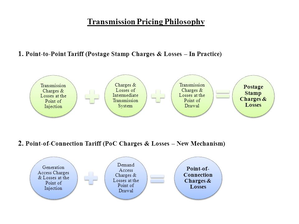 Transmission Pricing Philosophy