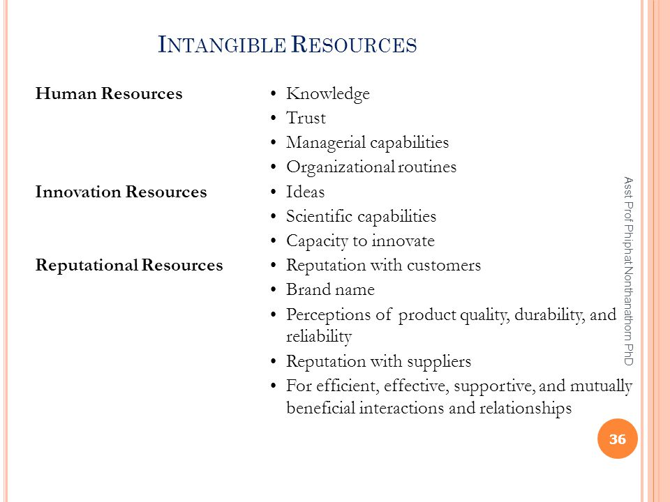 Human Resources • Knowledge • Trust • Managerial capabilities