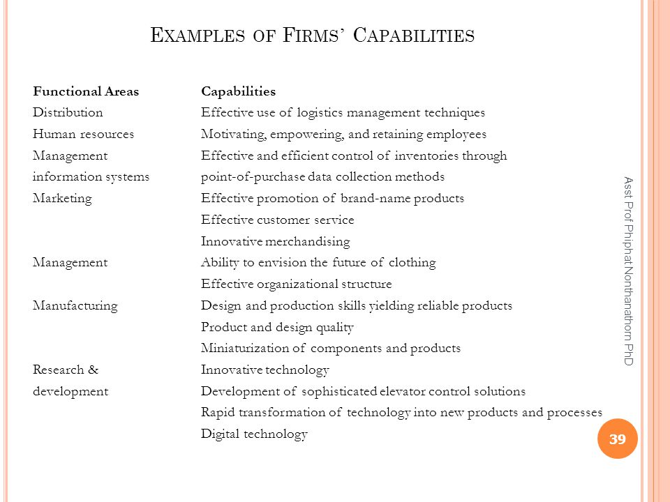 Examples of Firms' Capabilities