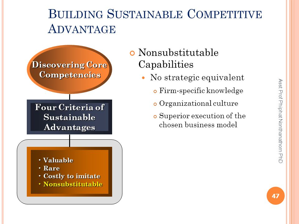 Building Sustainable Competitive Advantage