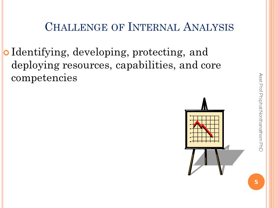 Challenge of Internal Analysis