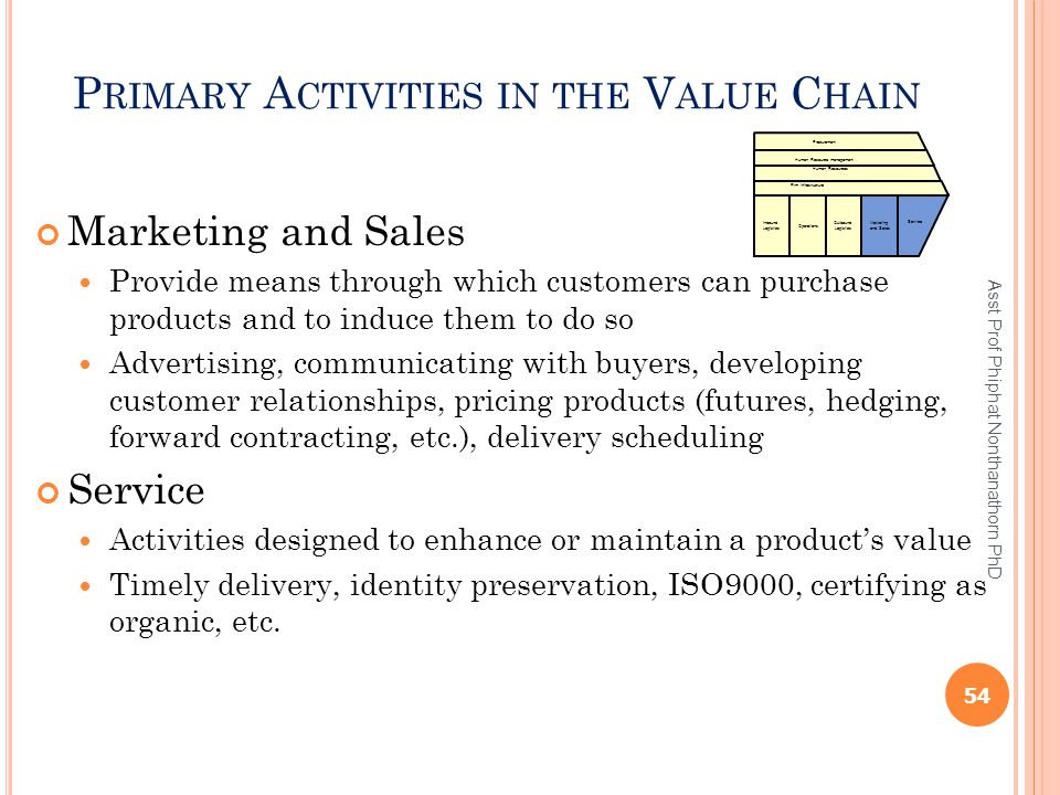 Primary Activities in the Value Chain