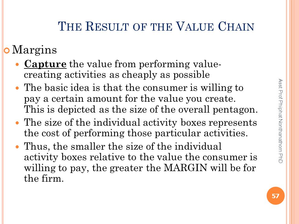 The Result of the Value Chain