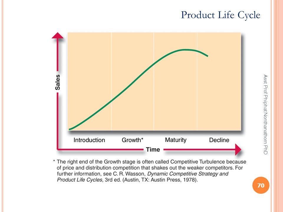 Product Life Cycle Prentice Hall 2006