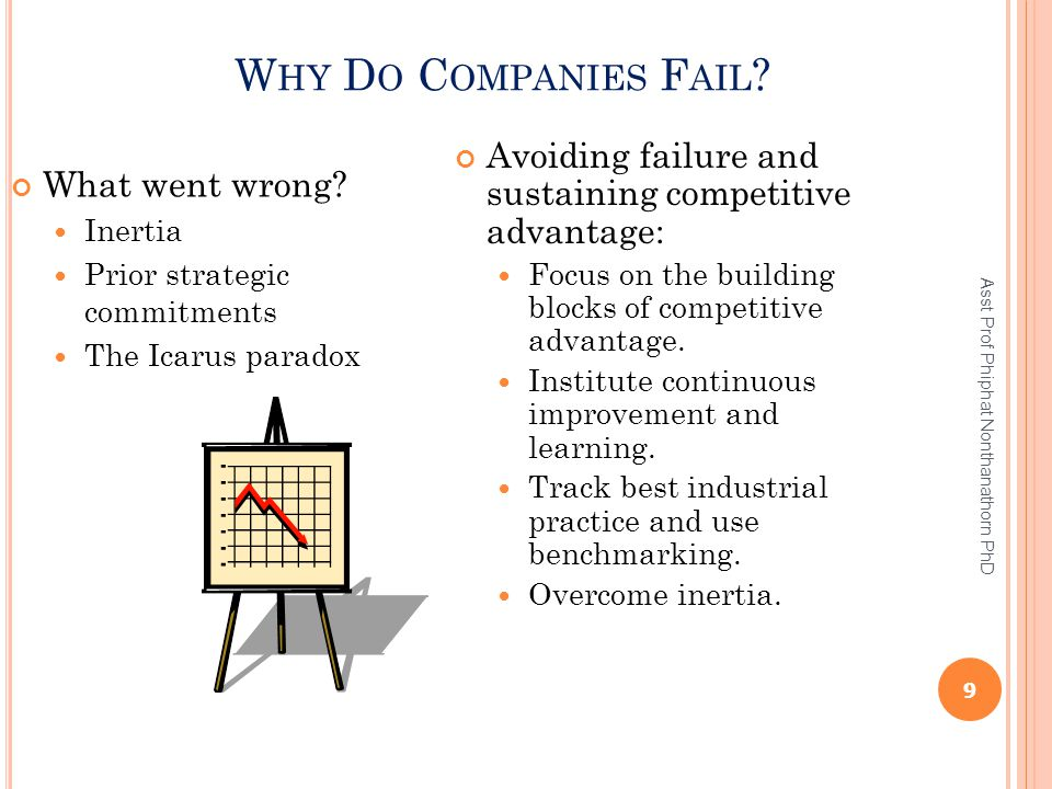 Why Do Companies Fail Avoiding failure and sustaining competitive advantage: Focus on the building blocks of competitive advantage.