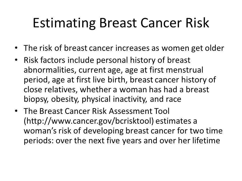 Estimating Breast Cancer Risk