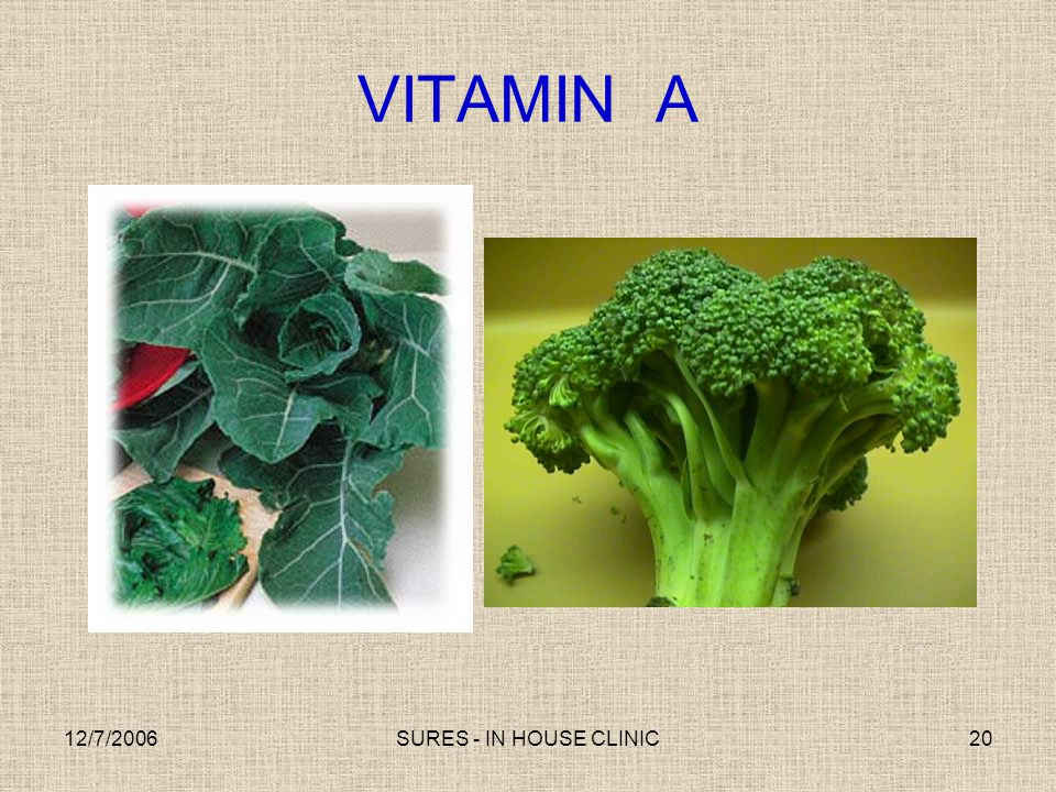 VITAMIN A 12/7/2006 SURES - IN HOUSE CLINIC