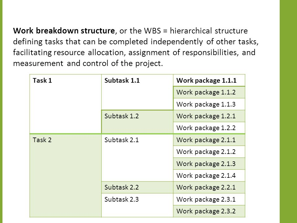 Work breakdown structure, or the WBS = hierarchical structure defining tasks that can be completed independently of other tasks, facilitating resource allocation, assignment of responsibilities, and measurement and control of the project.