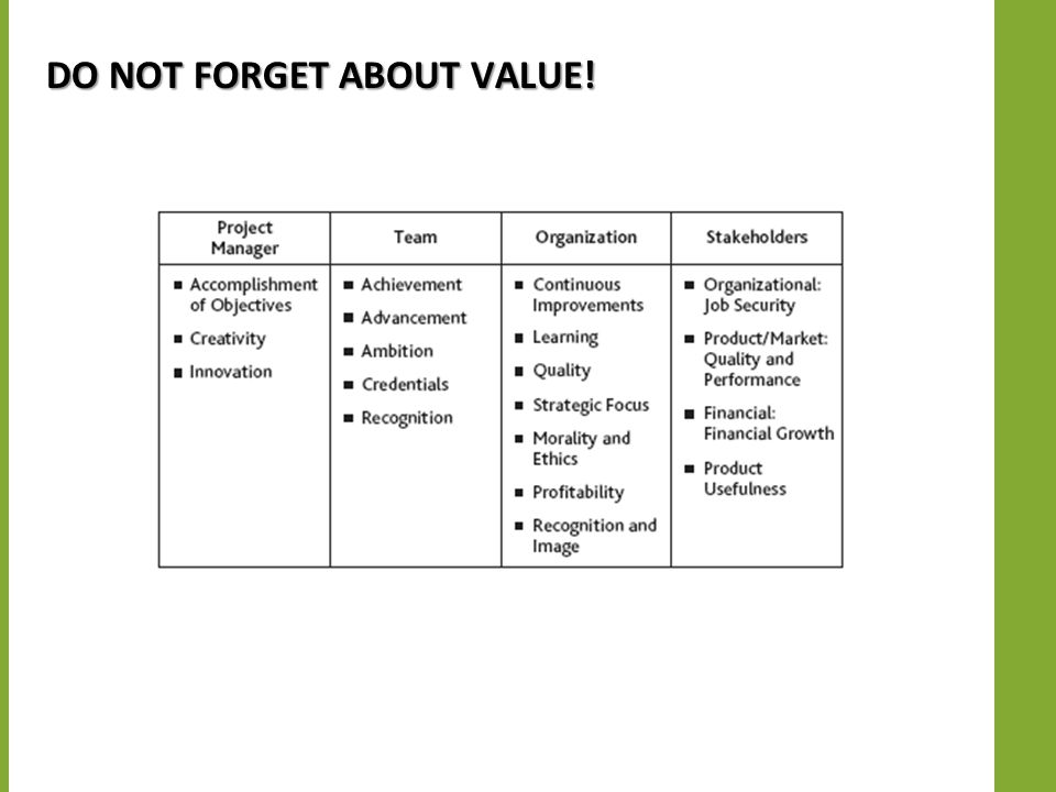 DO NOT FORGET ABOUT VALUE!