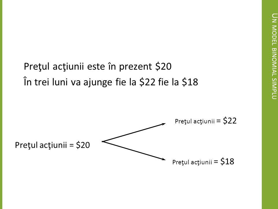 Un model binomial simplu