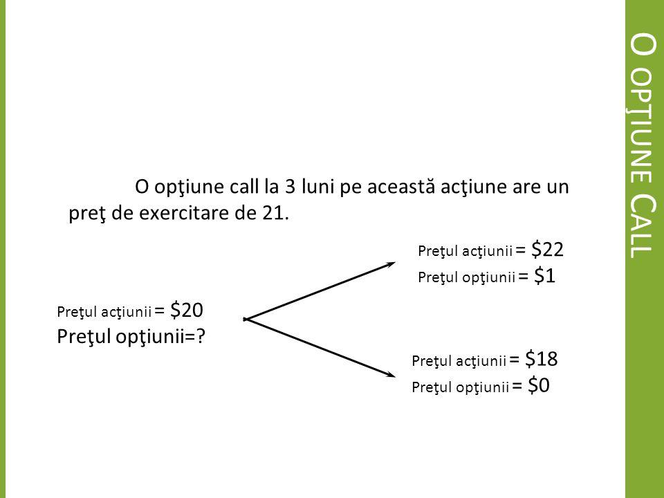 O opţiune Call O opţiune call la 3 luni pe această acţiune are un preţ de exercitare de 21. Preţul acţiunii = $22.