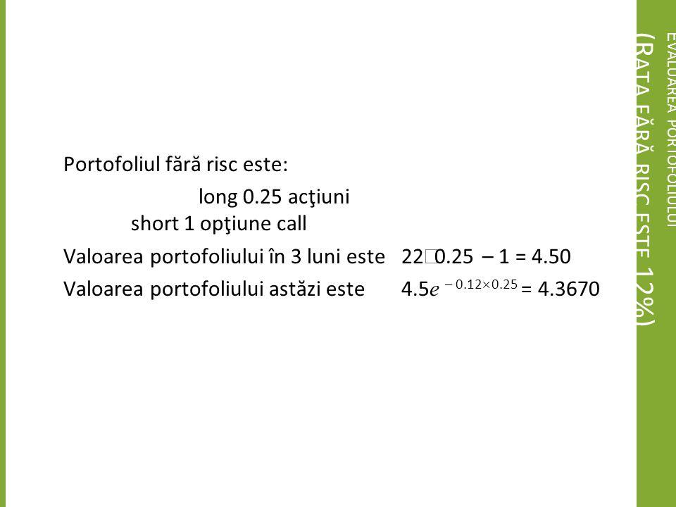 Evaluarea portofoliului (Rata fără risc este 12%)