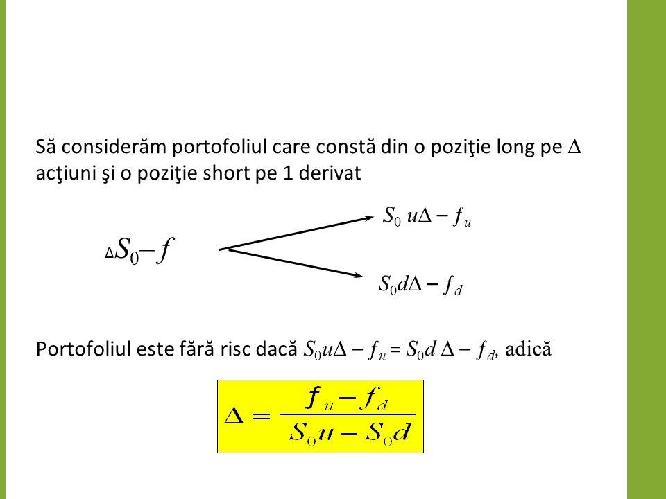 Portofoliul este fără risc dacă S0uD – ƒu = S0d D – ƒd, adică