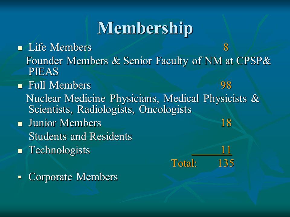 Membership Life Members 8
