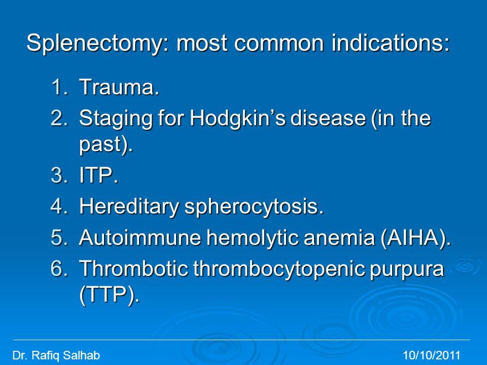 Splenectomy: most common indications: