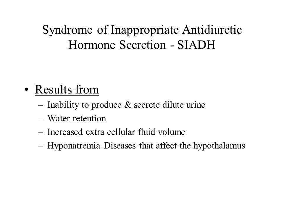 Syndrome of Inappropriate Antidiuretic Hormone Secretion - SIADH
