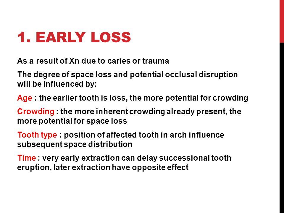1. Early loss