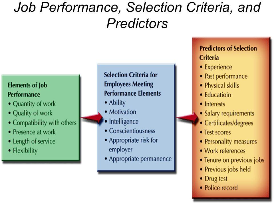 Job Performance, Selection Criteria, and Predictors