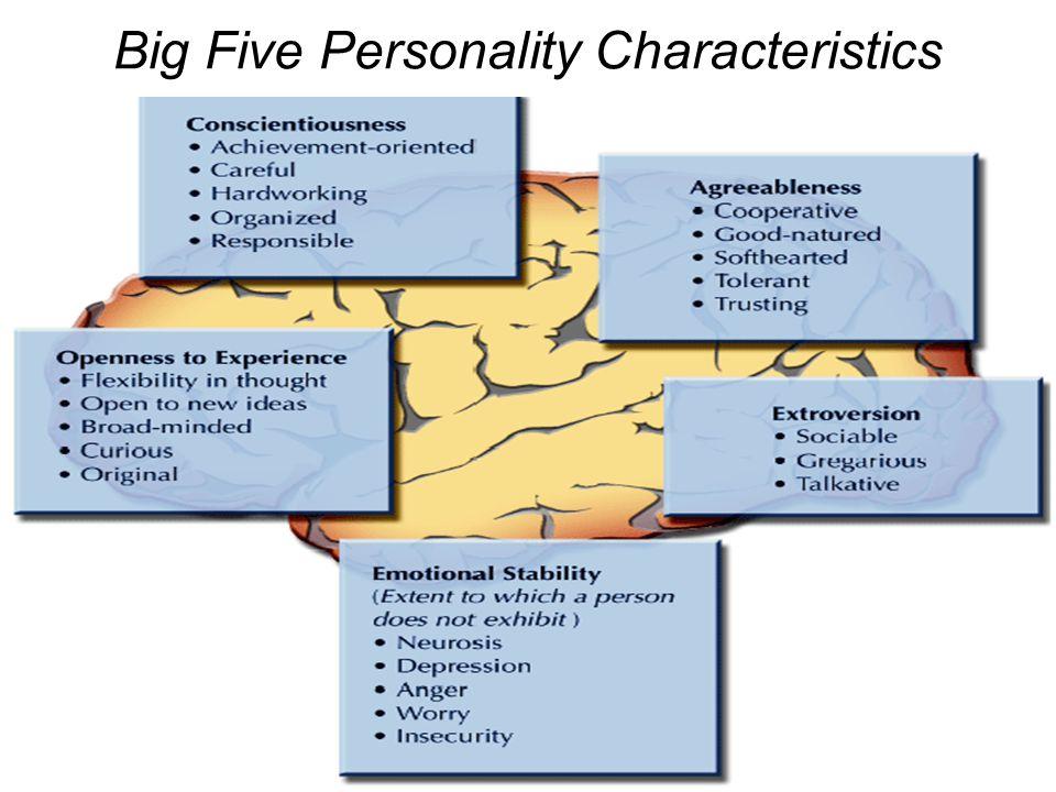 Big Five Personality Characteristics