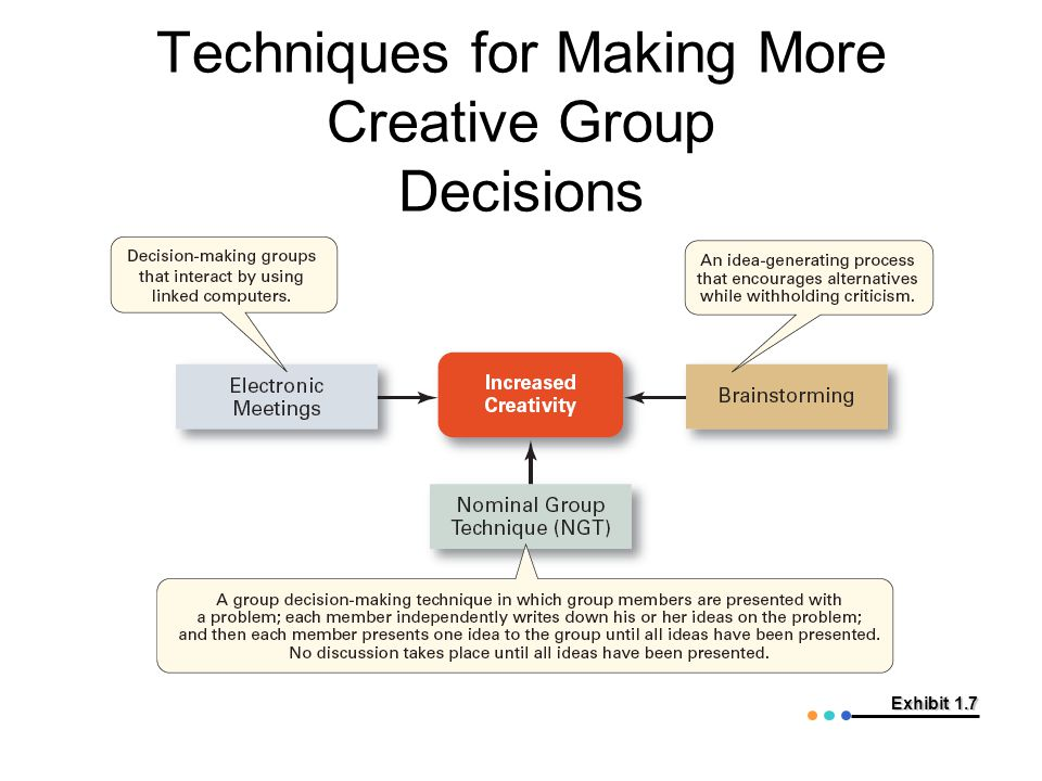 Techniques for Making More Creative Group Decisions