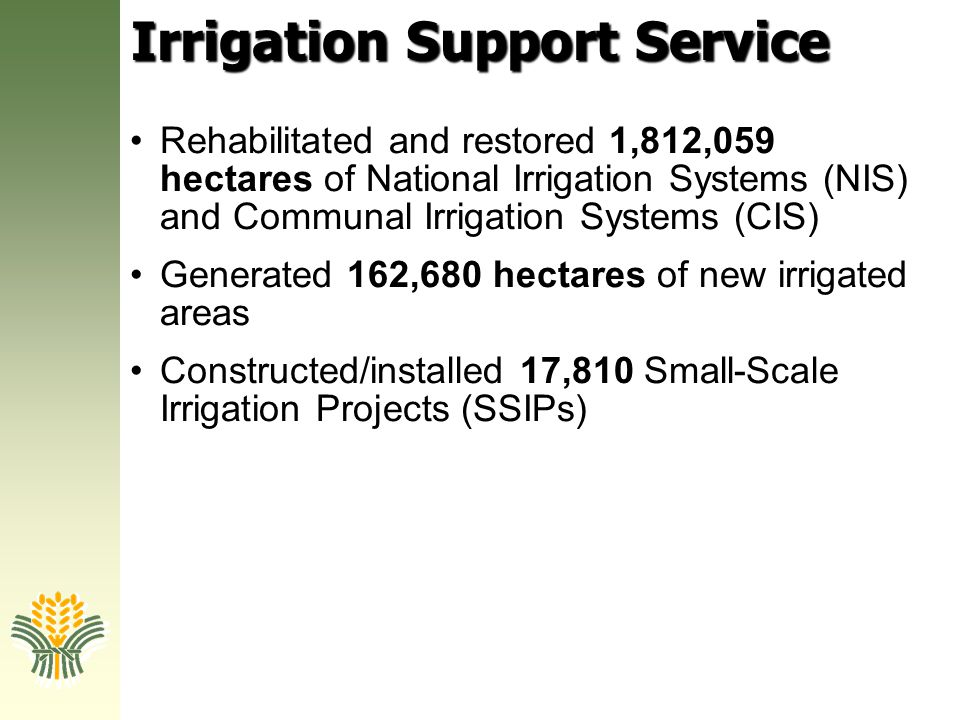 Irrigation Support Service