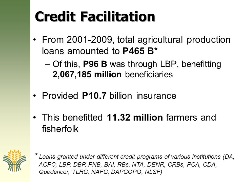 Credit Facilitation From 2001-2009, total agricultural production loans amounted to P465 B*