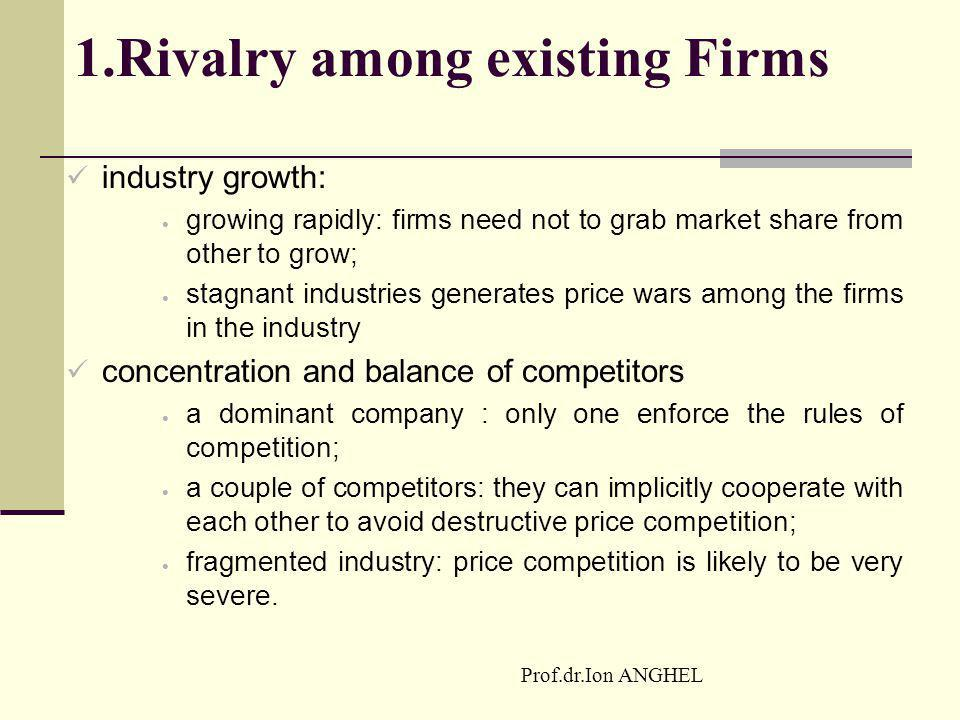 1.Rivalry among existing Firms