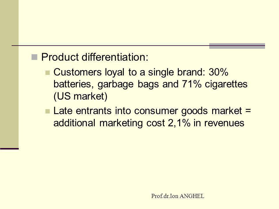 Product differentiation: