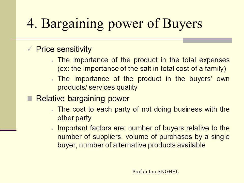 4. Bargaining power of Buyers
