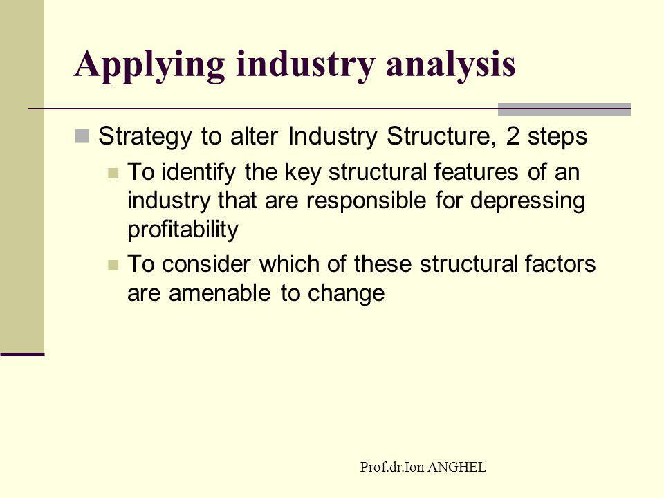 Applying industry analysis