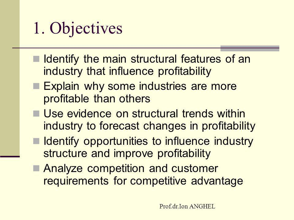 1. Objectives Identify the main structural features of an industry that influence profitability.
