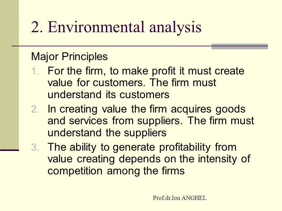 2. Environmental analysis