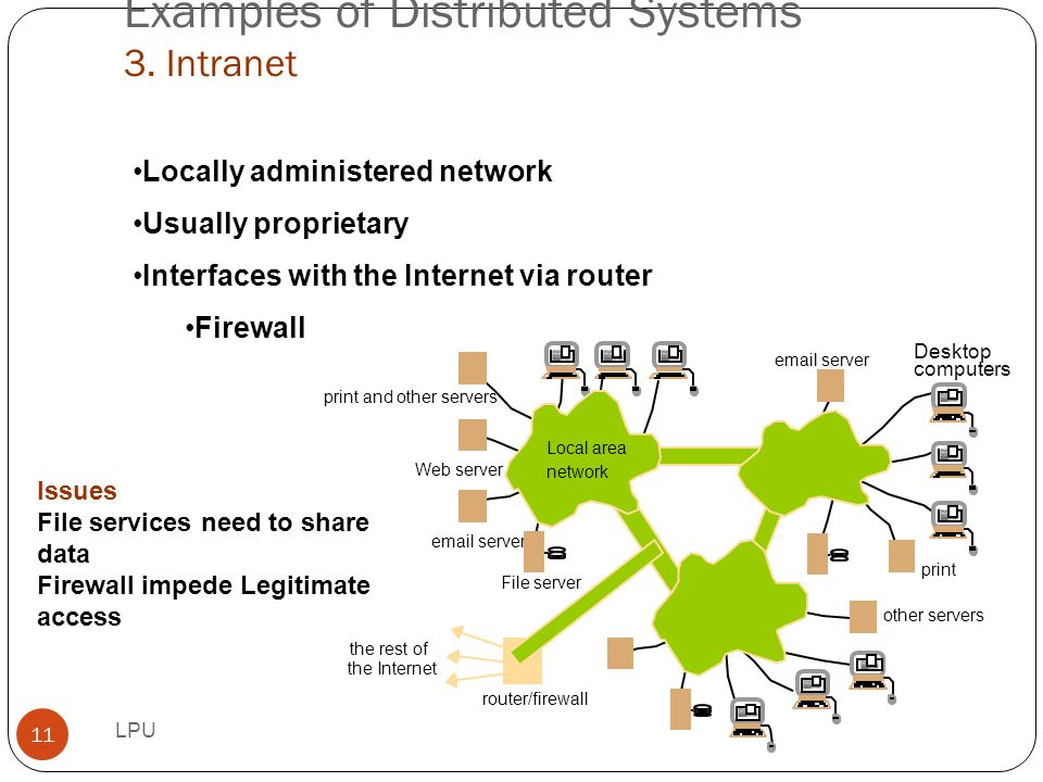 Examples of Distributed Systems 3. Intranet