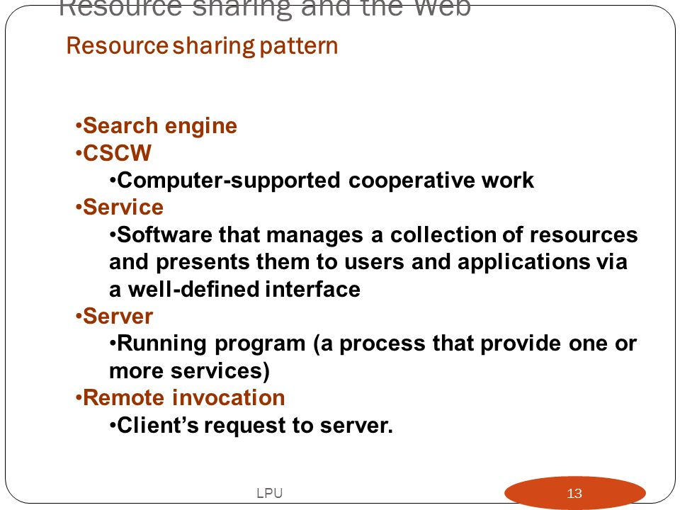 Resource sharing and the Web Resource sharing pattern